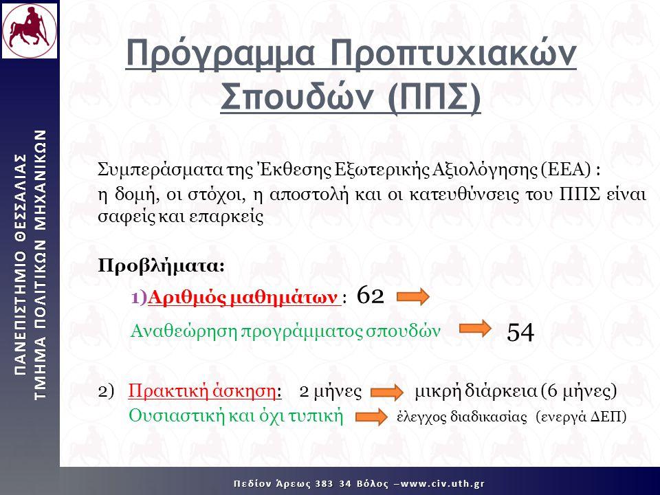 ΠΑΝΕΠΙΣΤΗΜΙΟ ΘΕΣΣΑΛΙΑΣ TMHMA ΠΟΛΙΤΙΚΩΝ ΜΗΧΑΝΙΚΩΝ Πεδίον Άρεως 383 34 Βόλος –www.civ.uth.gr Πρόγραμμα Προπτυχιακών Σπουδών (ΠΠΣ) Συμπεράσματα της Έκθεσης Εξωτερικής Αξιολόγησης (ΕΕΑ) : η δομή, οι στόχοι, η αποστολή και οι κατευθύνσεις του ΠΠΣ είναι σαφείς και επαρκείς Προβλήματα: 1)Αριθμός μαθημάτων : 62 Αναθεώρηση προγράμματος σπουδών 54 2) Πρακτική άσκηση: 2 μήνες μικρή διάρκεια (6 μήνες) Ουσιαστική και όχι τυπική έλεγχος διαδικασίας (ενεργά ΔΕΠ)