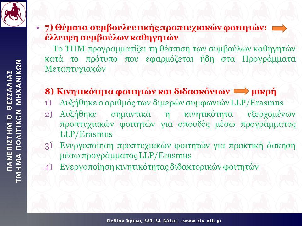ΠΑΝΕΠΙΣΤΗΜΙΟ ΘΕΣΣΑΛΙΑΣ TMHMA ΠΟΛΙΤΙΚΩΝ ΜΗΧΑΝΙΚΩΝ Πεδίον Άρεως 383 34 Βόλος –www.civ.uth.gr •7) Θέματα συμβουλευτικής προπτυχιακών φοιτητών: έλλειψη συμβούλων καθηγητών Το ΤΠΜ προγραμματίζει τη θέσπιση των συμβούλων καθηγητών κατά το πρότυπο που εφαρμόζεται ήδη στα Προγράμματα Μεταπτυχιακών 8) Κινητικότητα φοιτητών και διδασκόντων μικρή 1)Αυξήθηκε ο αριθμός των διμερών συμφωνιών LLP/Erasmus 2)Αυξήθηκε σημαντικά η κινητικότητα εξερχομένων προπτυχιακών φοιτητών για σπουδές μέσω προγράμματος LLP/Erasmus 3)Ενεργοποίηση προπτυχιακών φοιτητών για πρακτική άσκηση μέσω προγράμματος LLP/Erasmus 4)Ενεργοποίηση κινητικότητας διδακτορικών φοιτητών
