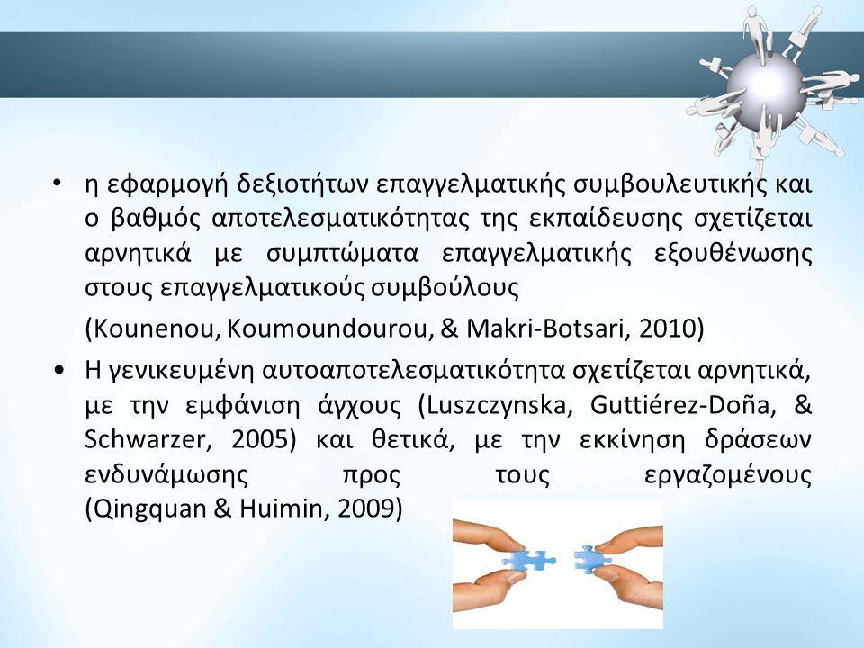 Προτάσεις εκπαίδευσης στελεχών επαγγελματικής συμβουλευτικής στις επιχειρήσεις • προκαθορισμένο πλαίσιο δεξιοτήτων • ευέλικτος-ολιστικός χαρακτήρας εκπαίδευσης (Hiebert, 2008.