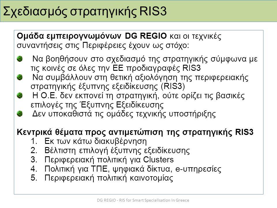 DG REGIO - RIS for Smart Specialisation in Greece Clusters: προστιθέμενη αξία Τα clusters μπορούν να προσφέρουν σε μεγάλο αριθμό επιχειρήσεων Έρευνα και διασυνδέσεις με φορείς έρευνας, Τεχνολογική στήριξη και καινοτομία, Εκπαίδευση, Εμπορική συνεργασία και προώθηση προϊόντων, Επέκταση σε αγορές εξωτερικού Να ζητήσουν στοχευμένες πολιτικές Source Cluster Initiative Greenbook, Örjan Sövell, Göran Lindqvist, Christian Ketels, Συγκριτικό έναντι Ανταγωνιστικού Πλεονεκτήματος μέσω Μάθησης