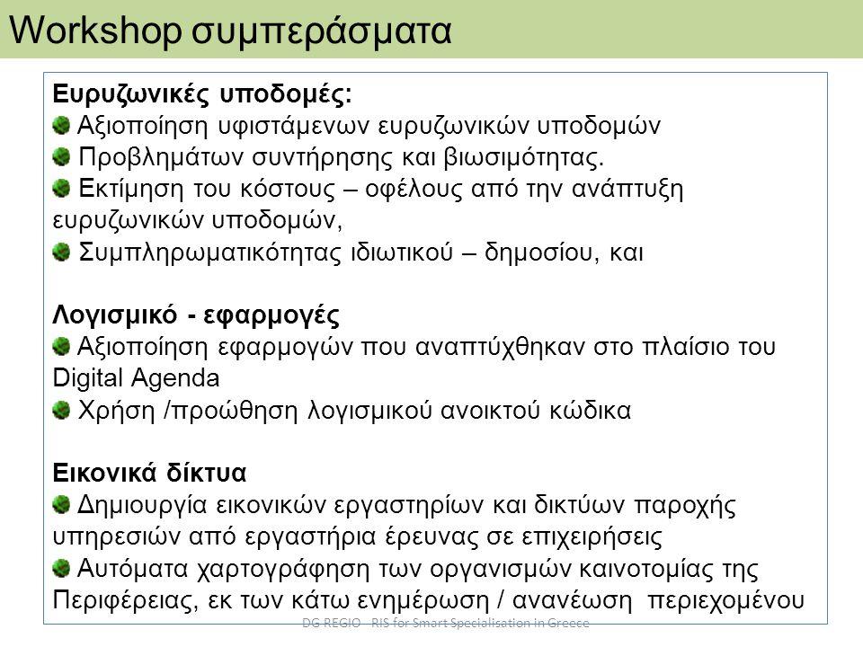 DG REGIO - RIS for Smart Specialisation in Greece Workshop συμπεράσματα Ευρυζωνικές υποδομές: Αξιοποίηση υφιστάμενων ευρυζωνικών υποδομών Προβλημάτων