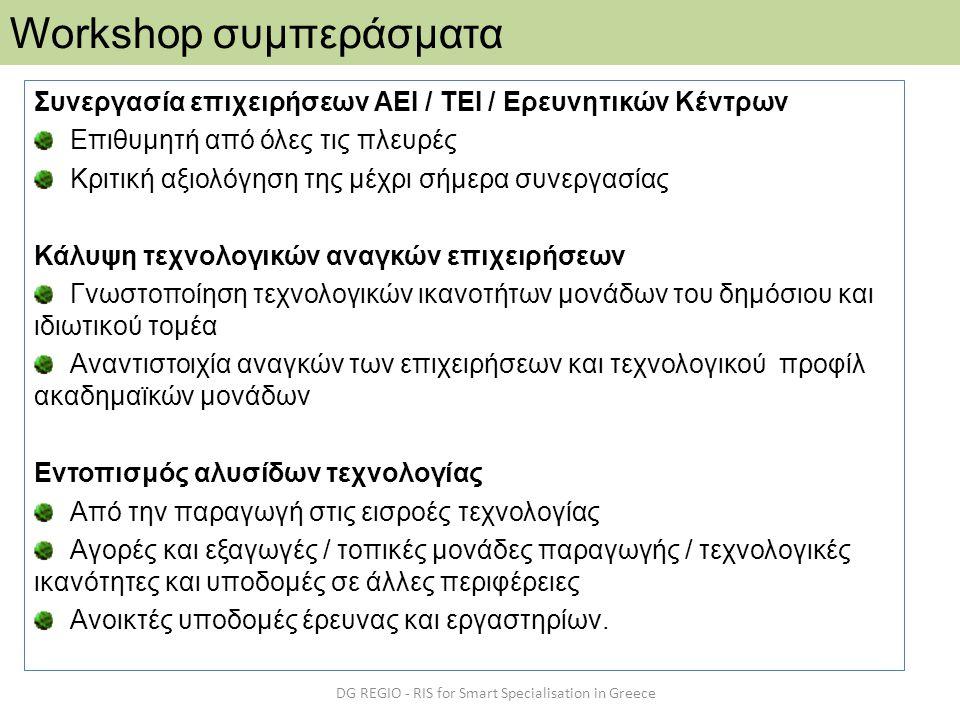 DG REGIO - RIS for Smart Specialisation in Greece Workshop συμπεράσματα Συνεργασία επιχειρήσεων ΑΕΙ / ΤΕΙ / Ερευνητικών Κέντρων Επιθυμητή από όλες τις