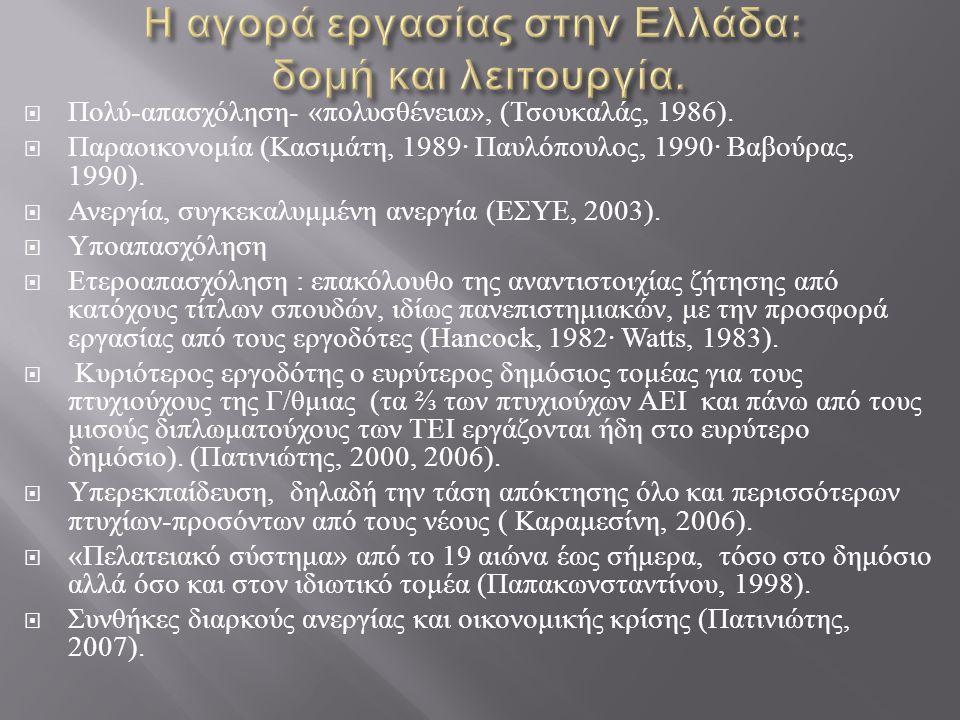  Πολύ - απασχόληση - « πολυσθένεια », ( Τσουκαλάς, 1986).  Παραοικονομία ( Κασιμάτη, 1989∙ Παυλόπουλος, 1990∙ Βαβούρας, 1990).  Ανεργία, συγκεκαλυμ