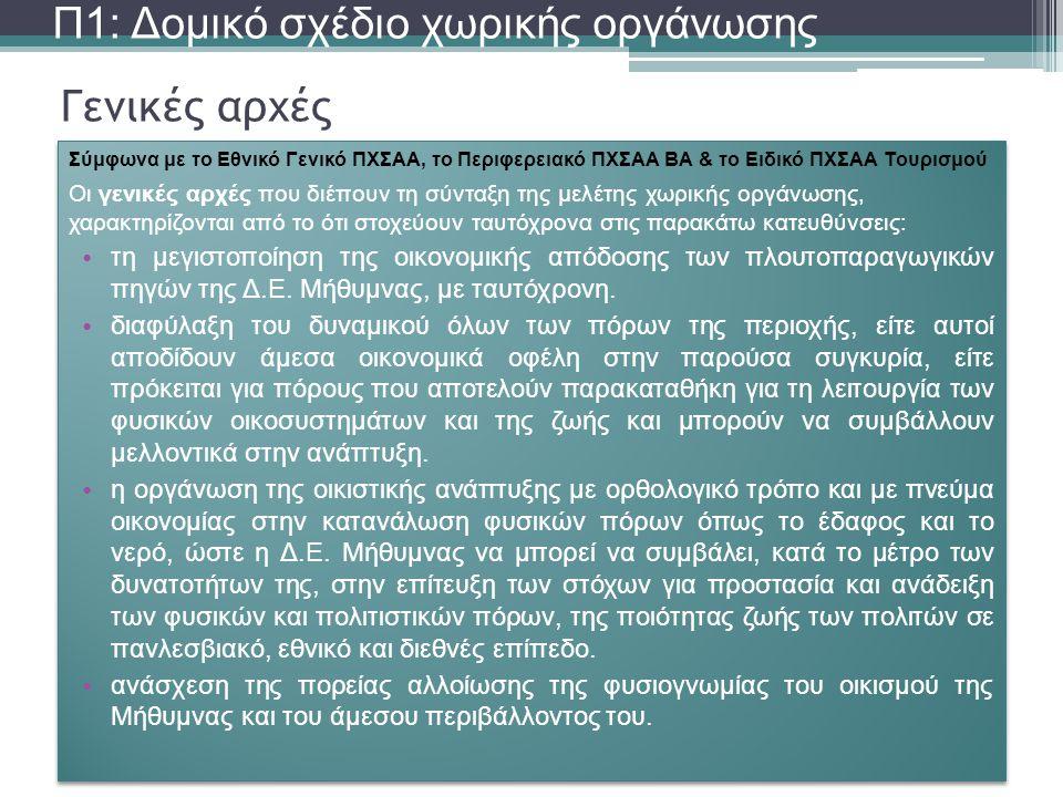 Γενικές αρχές Π1: Δομικό σχέδιο χωρικής οργάνωσης
