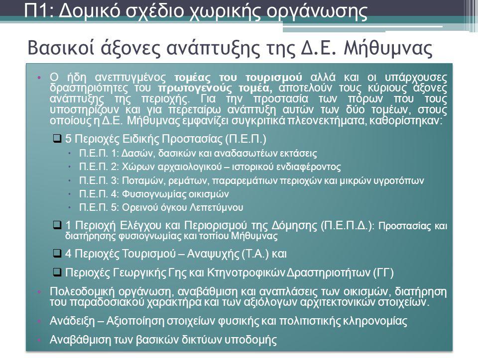 Βασικοί άξονες ανάπτυξης της Δ.Ε. Μήθυμνας Π1: Δομικό σχέδιο χωρικής οργάνωσης
