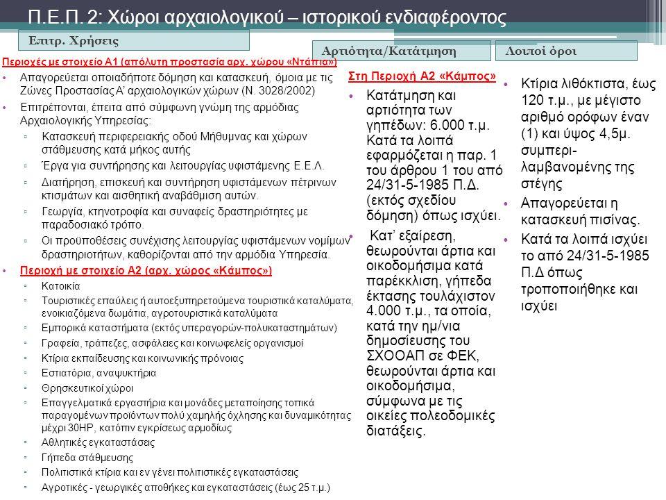 Π.Ε.Π. 2: Χώροι αρχαιολογικού – ιστορικού ενδιαφέροντος Επιτρ. Χρήσεις Αρτιότητα/Κατάτμηση Περιοχές με στοιχείο Α1 (απόλυτη προστασία αρχ. χώρου «Ντάπ