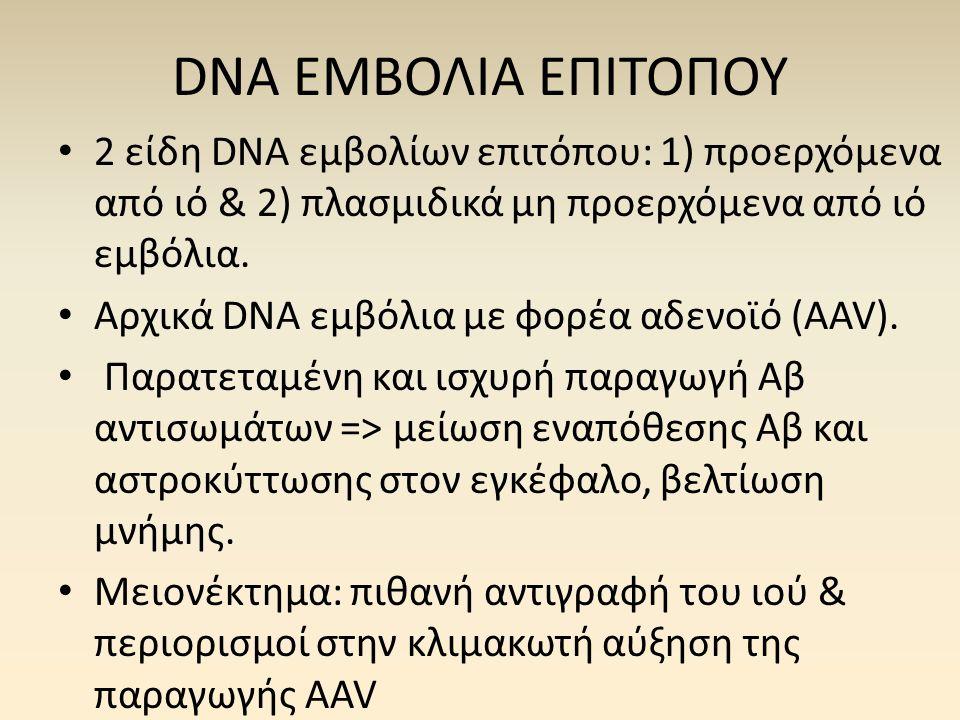 DNA ΕΜΒΟΛΙΑ ΕΠΙΤΟΠΟΥ • 2 είδη DNA εμβολίων επιτόπου: 1) προερχόμενα από ιό & 2) πλασμιδικά μη προερχόμενα από ιό εμβόλια. • Αρχικά DNA εμβόλια με φορέ
