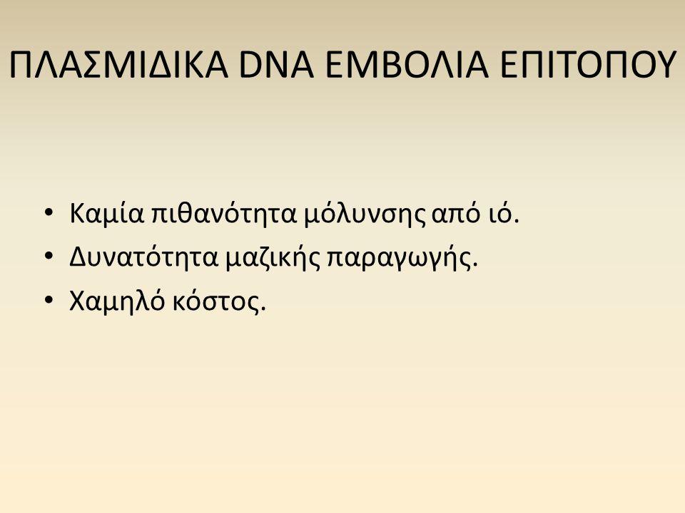 ΠΛΑΣΜΙΔΙΚΑ DNA ΕΜΒΟΛΙΑ ΕΠΙΤΟΠΟΥ • Έγχυση DNAs πλασμιδίων στο μυ => παραγωγή πρωτεΐνών σε μικρή ποσότητα για σχετικά μεγάλο χρονικό διάστημα => παραγωγή αντισωμάτων στον εξωκυττάριο χώρο.