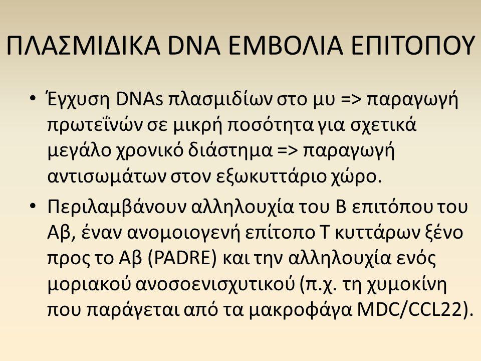 ΠΛΑΣΜΙΔΙΚΑ DNA ΕΜΒΟΛΙΑ ΕΠΙΤΟΠΟΥ • Έγχυση DNAs πλασμιδίων στο μυ => παραγωγή πρωτεΐνών σε μικρή ποσότητα για σχετικά μεγάλο χρονικό διάστημα => παραγωγ