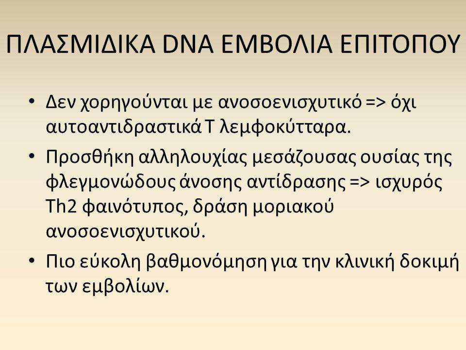 ΠΛΑΣΜΙΔΙΚΑ DNA ΕΜΒΟΛΙΑ ΕΠΙΤΟΠΟΥ • Δεν χορηγούνται με ανοσοενισχυτικό => όχι αυτοαντιδραστικά Τ λεμφοκύτταρα. • Προσθήκη αλληλουχίας μεσάζουσας ουσίας