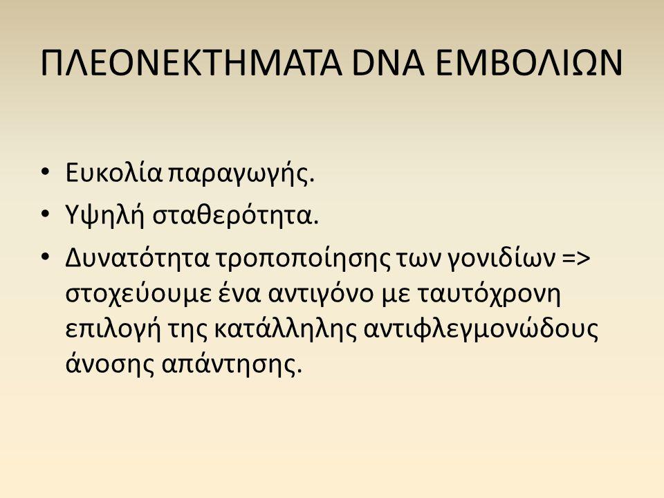 ΠΛΕΟΝΕΚΤΗΜΑΤΑ DNA ΕΜΒΟΛΙΩΝ • Ευκολία παραγωγής. • Υψηλή σταθερότητα. • Δυνατότητα τροποποίησης των γονιδίων => στοχεύουμε ένα αντιγόνο με ταυτόχρονη ε