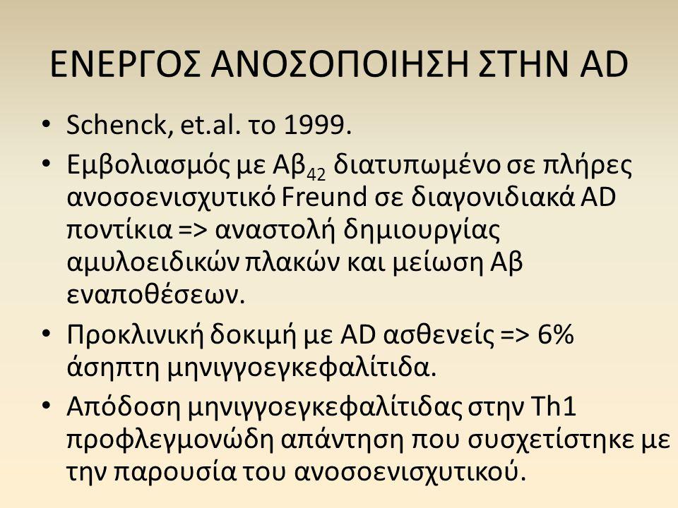 ΕΝΕΡΓΟΣ ΑΝΟΣΟΠΟΙΗΣΗ ΣΤΗΝ AD • Schenck, et.al. το 1999. • Εμβολιασμός με Αβ 42 διατυπωμένο σε πλήρες ανοσοενισχυτικό Freund σε διαγονιδιακά AD ποντίκια