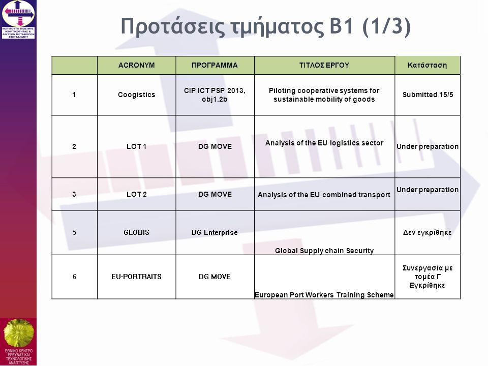 Προτάσεις τμήματος Β1 (1/3) ACRONYMΠΡΟΓΡΑΜΜΑΤΙΤΛΟΣ ΕΡΓΟΥΚατάσταση 1Coogistics CIP ICT PSP 2013, obj1.2b Piloting cooperative systems for sustainable m