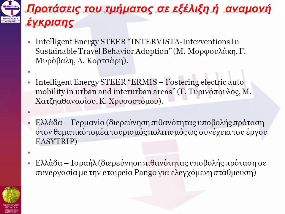 "•Intelligent Energy STEER ""INTERVISTA-Interventions In Sustainable Travel Behavior Adoption"" (M. Mορφουλάκη, Γ. Μυρόβαλη, Α. Κορτσάρη). • •Intelligent"