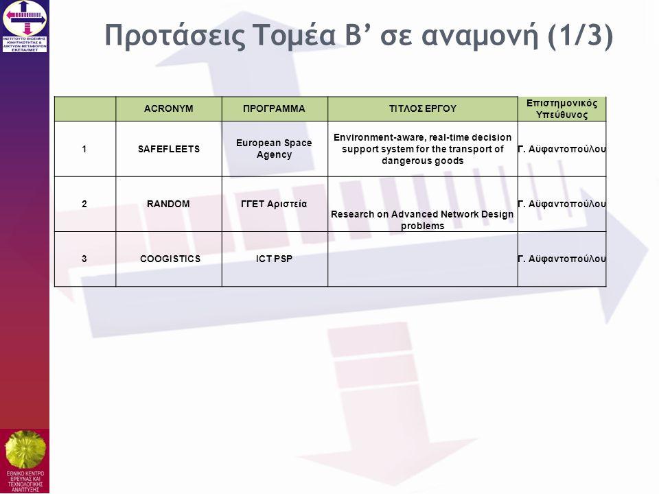 Προτάσεις Τομέα Β' σε αναμονή (1/3) ACRONYMΠΡΟΓΡΑΜΜΑΤΙΤΛΟΣ ΕΡΓΟΥ Επιστημονικός Υπεύθυνος 1SAFEFLEETS European Space Agency Environment-aware, real-tim