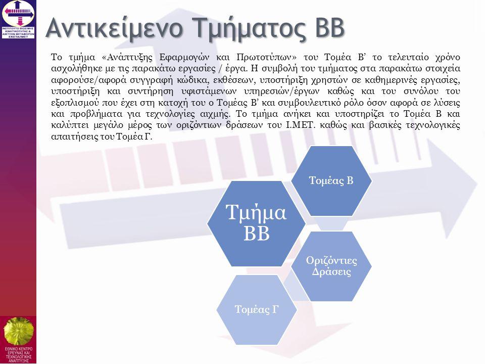 Αντικείμενο Τμήματος ΒΒ Τμήμα ΒΒ Τομέας Β Οριζόντιες Δράσεις Τομέας Γ Το τμήμα «Ανάπτυξης Εφαρμογών και Πρωτοτύπων» του Τομέα Β' το τελευταίο χρόνο ασ
