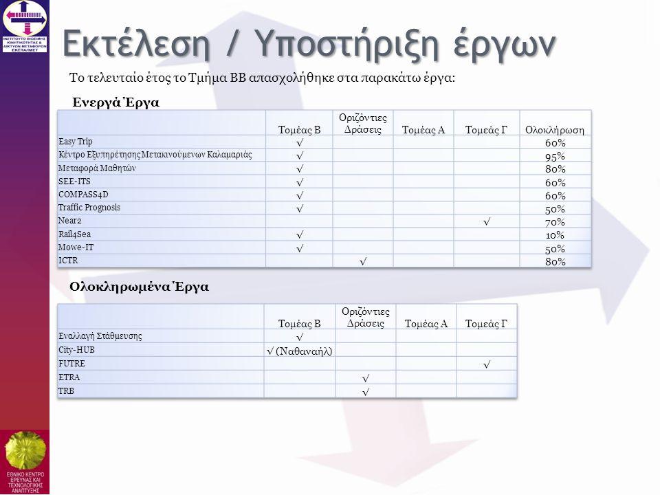 Εκτέλεση / Υποστήριξη έργων Το τελευταίο έτος το Τμήμα ΒΒ απασχολήθηκε στα παρακάτω έργα: Ενεργά Έργα Ολοκληρωμένα Έργα