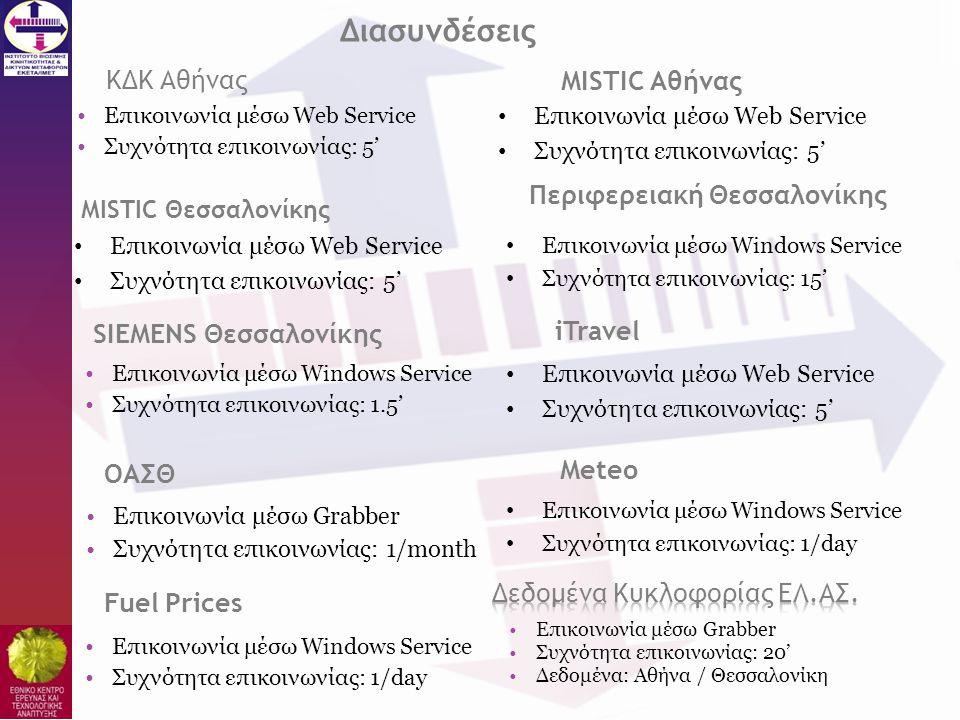 ΚΔΚ Αθήνας •Επικοινωνία μέσω Web Service •Συχνότητα επικοινωνίας: 5' •Επικοινωνία μέσω Windows Service •Συχνότητα επικοινωνίας: 1.5' •Επικοινωνία μέσω