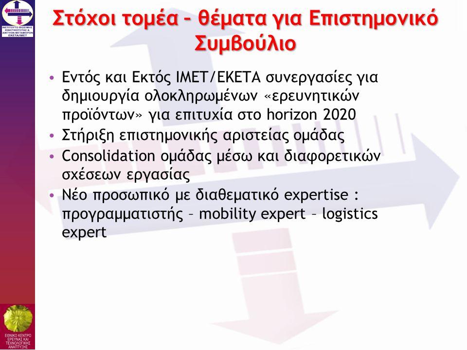 • Εντός και Εκτός ΙΜΕΤ/ΕΚΕΤΑ συνεργασίες για δημιουργία ολοκληρωμένων «ερευνητικών προϊόντων» για επιτυχία στο horizon 2020 • Στήριξη επιστημονικής αρ
