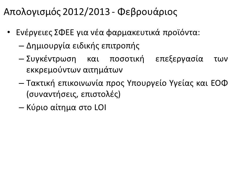 Απολογισμός 2012/2013 - Φεβρουάριος • Ενέργειες ΣΦΕΕ για νέα φαρμακευτικά προϊόντα: – Δημιουργία ειδικής επιτροπής – Συγκέντρωση και ποσοτική επεξεργασία των εκκρεμούντων αιτημάτων – Τακτική επικοινωνία προς Υπουργείο Υγείας και ΕΟΦ (συναντήσεις, επιστολές) – Κύριο αίτημα στο LOI