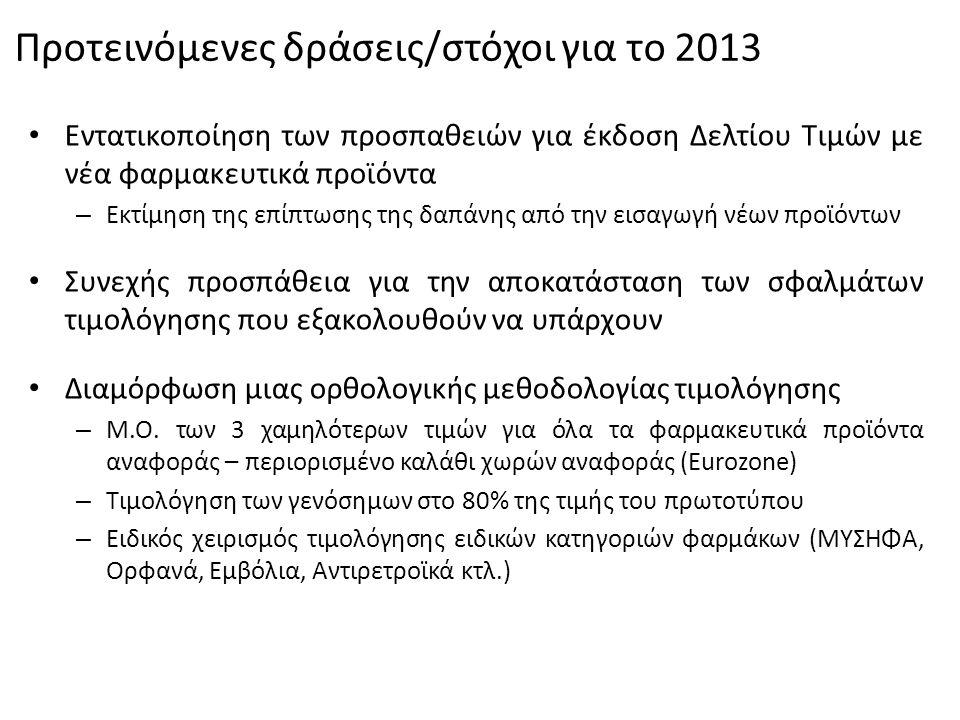 Προτεινόμενες δράσεις/στόχοι για το 2013 • Εντατικοποίηση των προσπαθειών για έκδοση Δελτίου Τιμών με νέα φαρμακευτικά προϊόντα – Εκτίμηση της επίπτωσης της δαπάνης από την εισαγωγή νέων προϊόντων • Συνεχής προσπάθεια για την αποκατάσταση των σφαλμάτων τιμολόγησης που εξακολουθούν να υπάρχουν • Διαμόρφωση μιας ορθολογικής μεθοδολογίας τιμολόγησης – Μ.Ο.