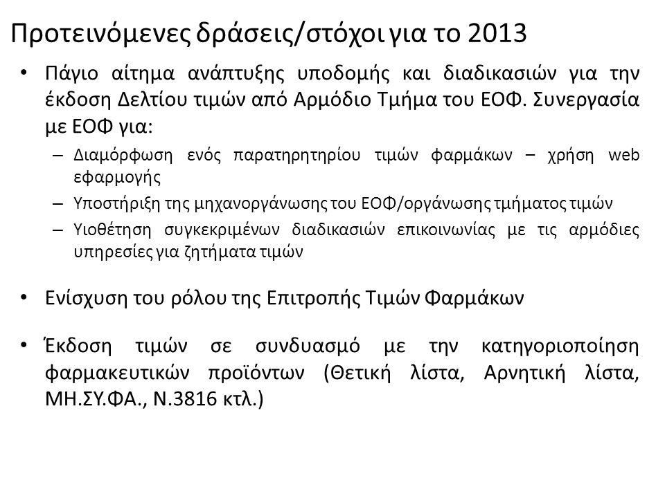 Προτεινόμενες δράσεις/στόχοι για το 2013 • Πάγιο αίτημα ανάπτυξης υποδομής και διαδικασιών για την έκδοση Δελτίου τιμών από Αρμόδιο Τμήμα του ΕΟΦ.