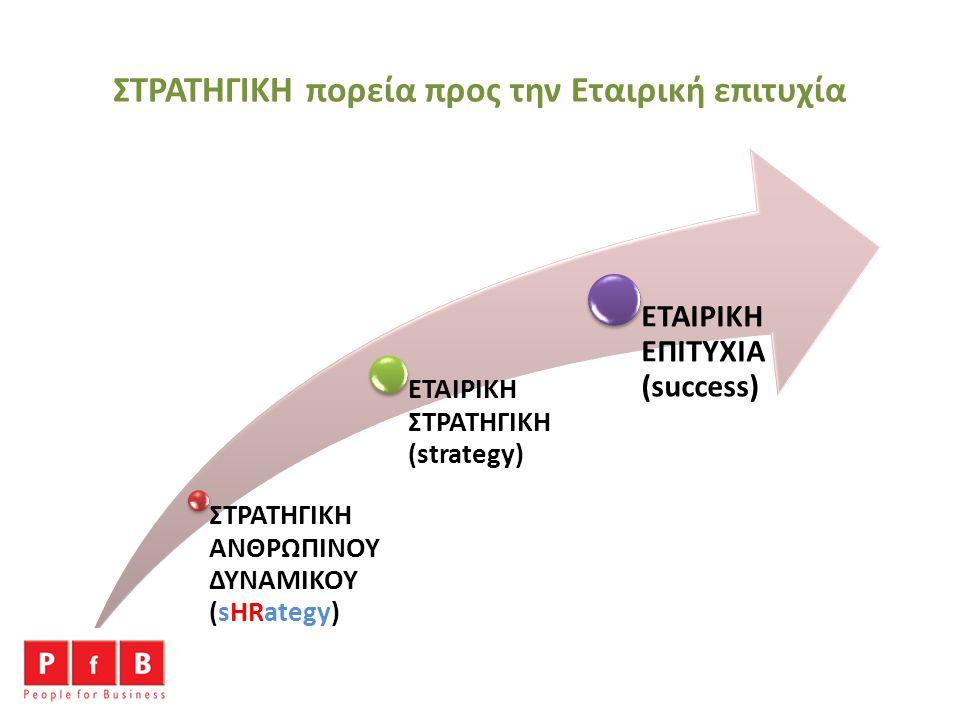 ΣΤΡΑΤΗΓΙΚΗ πορεία προς την Εταιρική επιτυχία ΣΤΡΑΤΗΓΙΚΗ ΑΝΘΡΩΠΙΝΟΥ ΔΥΝΑΜΙΚΟΥ (sHRategy) ΕΤΑΙΡΙΚΗ ΣΤΡΑΤΗΓΙΚΗ (strategy) ΕΤΑΙΡΙΚΗ ΕΠΙΤΥΧΙΑ (success)