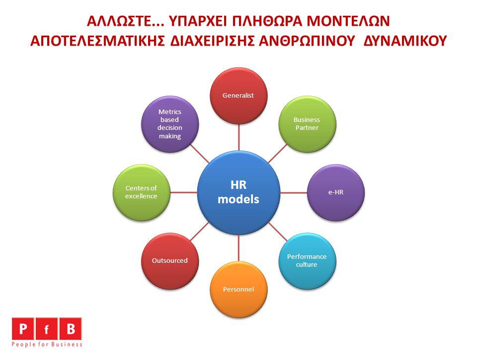 ΑΛΛΩΣΤΕ... ΥΠΑΡΧΕΙ ΠΛΗΘΩΡΑ ΜΟΝΤΕΛΩΝ ΑΠΟΤΕΛΕΣΜΑΤΙΚΗΣ ΔΙΑΧΕΙΡΙΣΗΣ ΑΝΘΡΩΠΙΝΟΥ ΔΥΝΑΜΙΚΟΥ HR models Generalist Business Partner e-HR Performance culture Pe