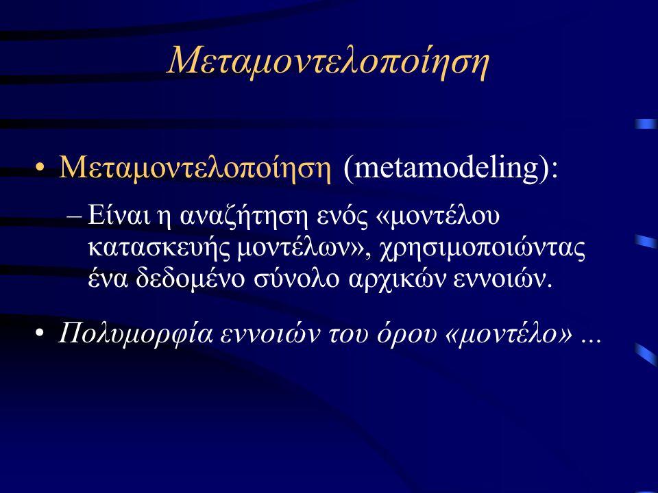 Μεταμοντελοποίηση •Μεταμοντελοποίηση (metamodeling): –Είναι η αναζήτηση ενός «μοντέλου κατασκευής μοντέλων», χρησιμοποιώντας ένα δεδομένο σύνολο αρχικών εννοιών.