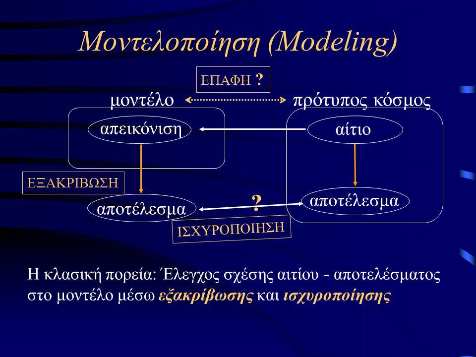 Η δυναμική διάσταση: Μεταβολές επιδράσεων •Διορθωτική μεταβολή συντελεστών στο μοντέλο, μέσω πειραματισμού στο ίδιο το μοντέλο –αναδρομική / επαναληπτική χρήση νόμου Bayes και επανατροφοδότηση (feedback) •Διορθωτική μεταβολή συντελεστών μετά από παρατηρήσεις στον πρότυπο κόσμο –αντικατάσταση πιθανοθεωρητικής τιμής από τη μέση τιμή πολλαπλών παρατηρήσεων