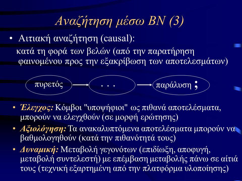 Αναζήτηση μέσω ΒΝ (3) •Αιτιακή αναζήτηση (causal): κατά τη φορά των βελών (από την παρατήρηση φαινομένου προς την εξακρίβωση των αποτελεσμάτων) πυρετός...
