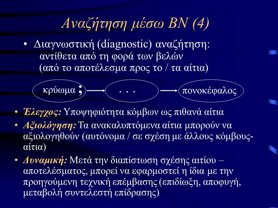 Αναζήτηση μέσω ΒΝ (4) •Διαγνωστική (diagnostic) αναζήτηση: αντίθετα από τη φορά των βελών (από το αποτέλεσμα προς το / τα αίτια) κρύωμα ;...