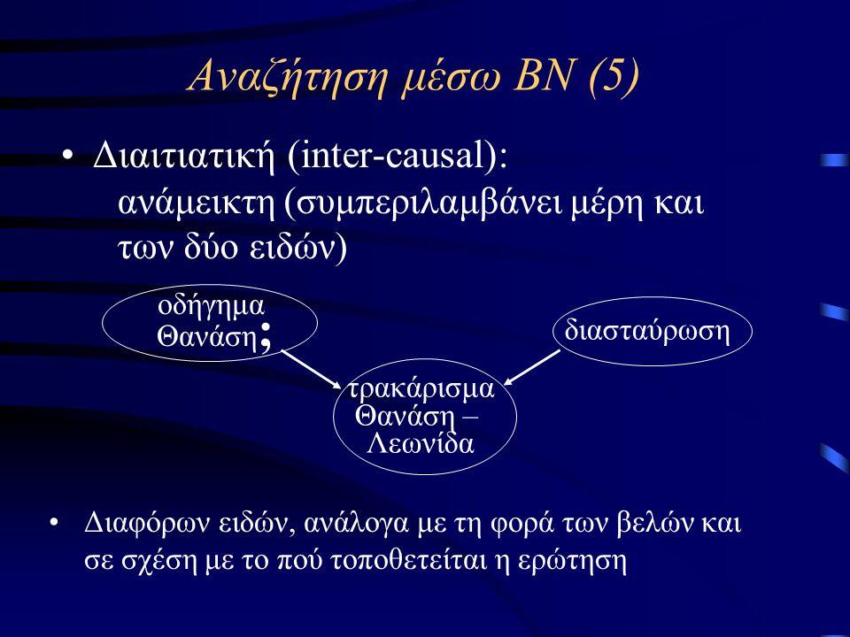 Αναζήτηση μέσω ΒΝ (5) •Διαιτιατική (inter-causal): ανάμεικτη (συμπεριλαμβάνει μέρη και των δύο ειδών) οδήγημα Θανάση ; τρακάρισμα Θανάση – Λεωνίδα διασταύρωση •Διαφόρων ειδών, ανάλογα με τη φορά των βελών και σε σχέση με το πού τοποθετείται η ερώτηση