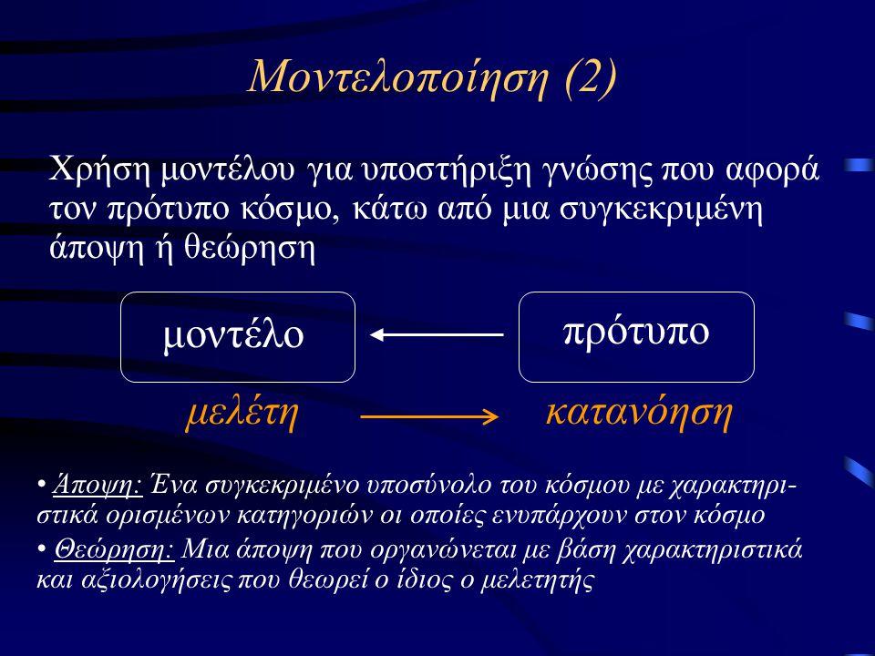 Μοντελοποίηση (2) πρότυπο μοντέλο μελέτηκατανόηση Χρήση μοντέλου για υποστήριξη γνώσης που αφορά τον πρότυπο κόσμο, κάτω από μια συγκεκριμένη άποψη ή θεώρηση • Άποψη: Ένα συγκεκριμένο υποσύνολο του κόσμου με χαρακτηρι- στικά ορισμένων κατηγοριών οι οποίες ενυπάρχουν στον κόσμο • Θεώρηση: Μια άποψη που οργανώνεται με βάση χαρακτηριστικά και αξιολογήσεις που θεωρεί ο ίδιος ο μελετητής