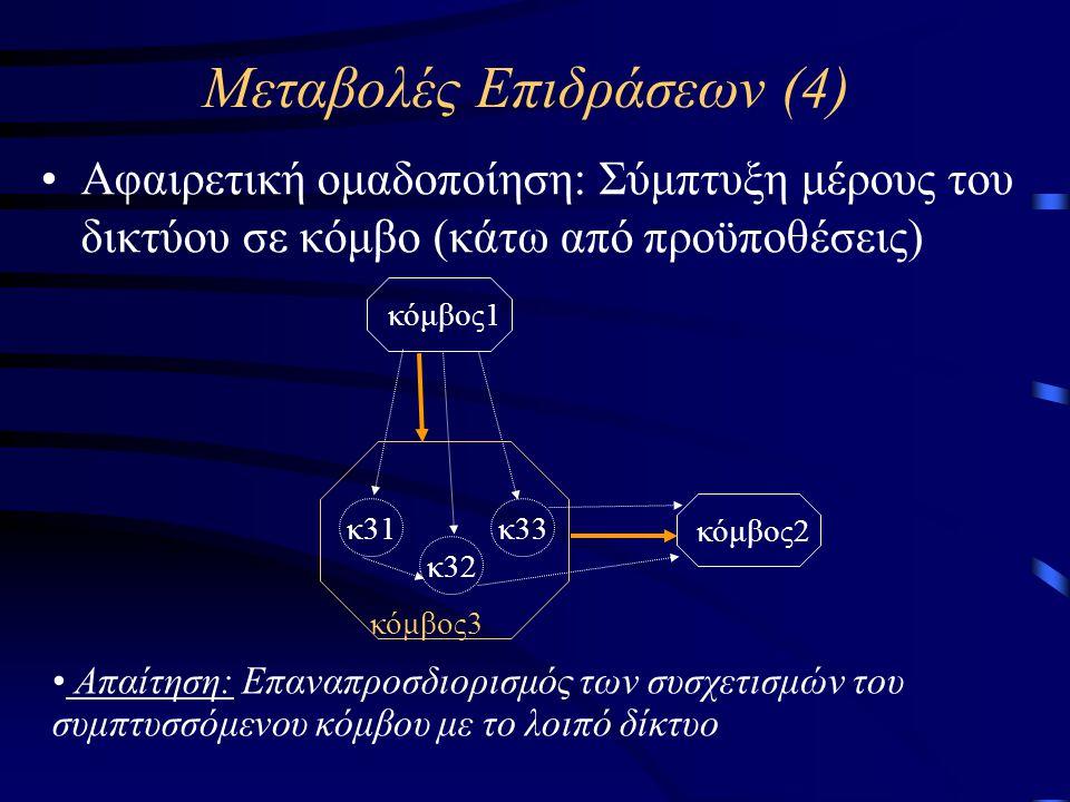 Μεταβολές Επιδράσεων (4) •Αφαιρετική ομαδοποίηση: Σύμπτυξη μέρους του δικτύου σε κόμβο (κάτω από προϋποθέσεις) • Απαίτηση: Επαναπροσδιορισμός των συσχετισμών του συμπτυσσόμενου κόμβου με το λοιπό δίκτυο κόμβος1 κόμβος2 κ33 κ32 κ31 κόμβος3