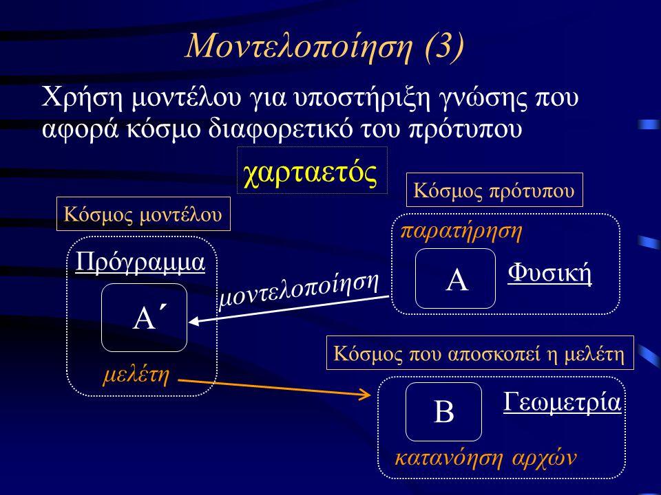 Μοντελοποίηση (4) •Μοντελοποίηση είναι: –Μια περιγραφή του μέρους του κόσμου που μας ενδιαφέρει (μικρόκοσμος), –κάτω από μια συγκεκριμένη άποψη ή θεώρηση, –συγκρατώντας το ουσιώδες σε σχέση με την άποψη / θεώρηση αυτή, –χρησιμοποιώντας ένα συγκεκριμένο σύνολο αρχικών εννοιών και θεμελιωδών σχέσεών τους, και...