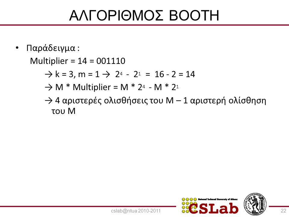 23/6/2014 ΑΛΓΟΡΙΘΜΟΣ BOOTH • Παράδειγμα : Μultiplier = 14 = 001110 → k = 3, m = 1 → 2 4 - 2 1 = 16 - 2 = 14 → M * Multiplier = M * 2 4 - M * 2 1 → 4 α