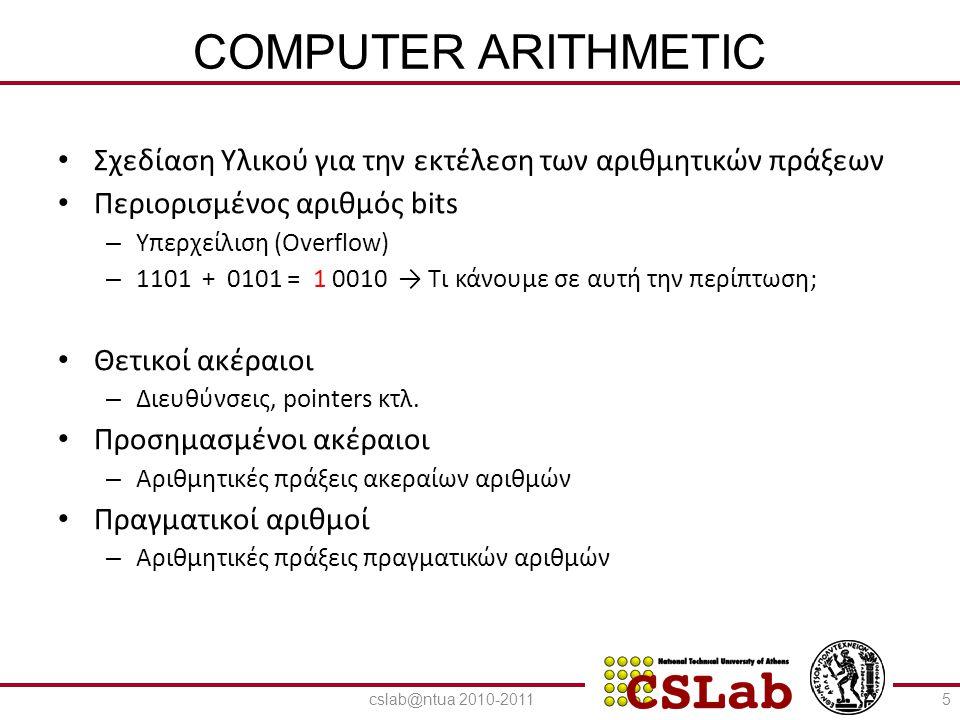 23/6/2014 COMPUTER ARITHMETIC • Σχεδίαση Υλικού για την εκτέλεση των αριθμητικών πράξεων • Περιορισμένος αριθμός bits – Υπερχείλιση (Overflow) – 1101