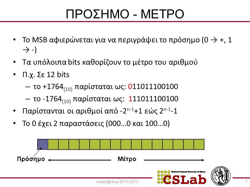 23/6/2014 ΠΡΟΣΗΜΟ - ΜΕΤΡΟ • To MSB αφιερώνεται για να περιγράψει το πρόσημο (0 → +, 1 → -) • Τα υπόλοιπα bits καθορίζουν το μέτρο του αριθμού • Π.χ. Σ