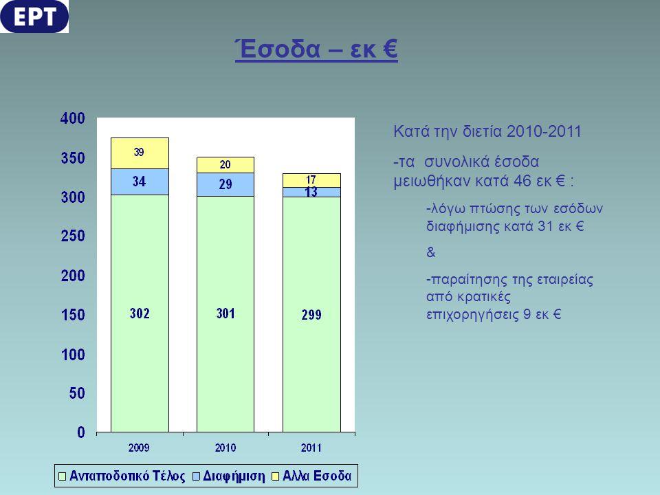 Κατά την διετία 2010-2011 -τα συνολικά έσοδα μειωθήκαν κατά 46 εκ € : -λόγω πτώσης των εσόδων διαφήμισης κατά 31 εκ € & -παραίτησης της εταιρείας από