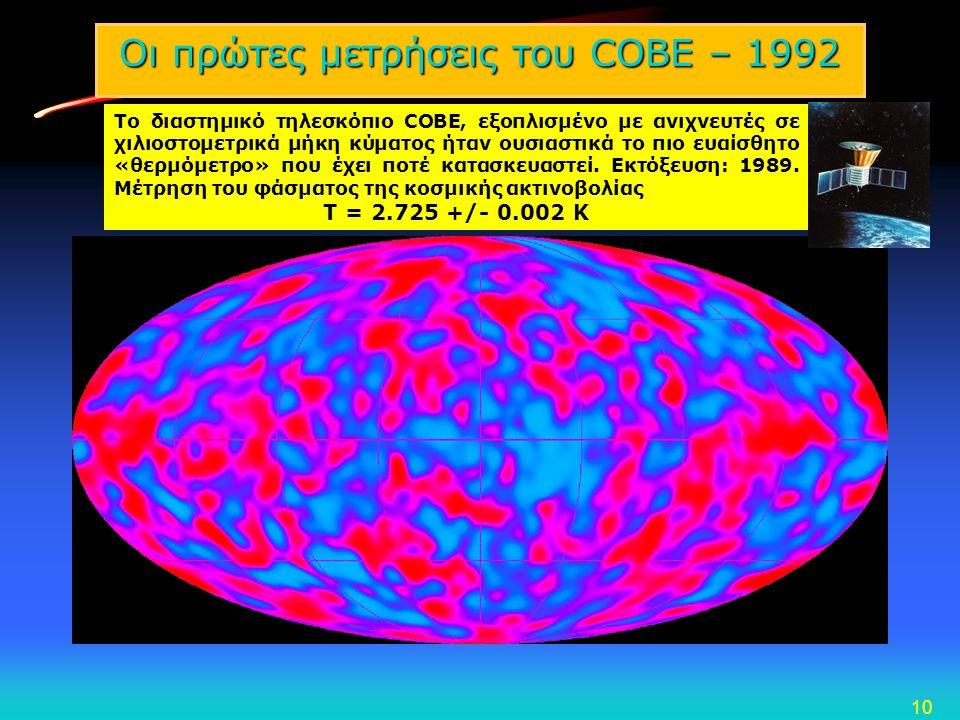 10 Tο διαστημικό τηλεσκόπιο COBE, εξοπλισμένο με ανιχνευτές σε χιλιοστομετρικά μήκη κύματος ήταν ουσιαστικά το πιο ευαίσθητο «θερμόμετρο» που έχει ποτ
