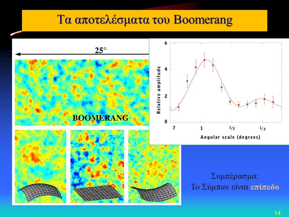 14 Τα αποτελέσματα του Boomerang Συμπέρασμα: Το Σύμπαν είναι επίπεδο