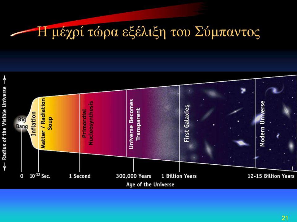 21 Η μέχρί τώρα εξέλιξη του Σύμπαντος
