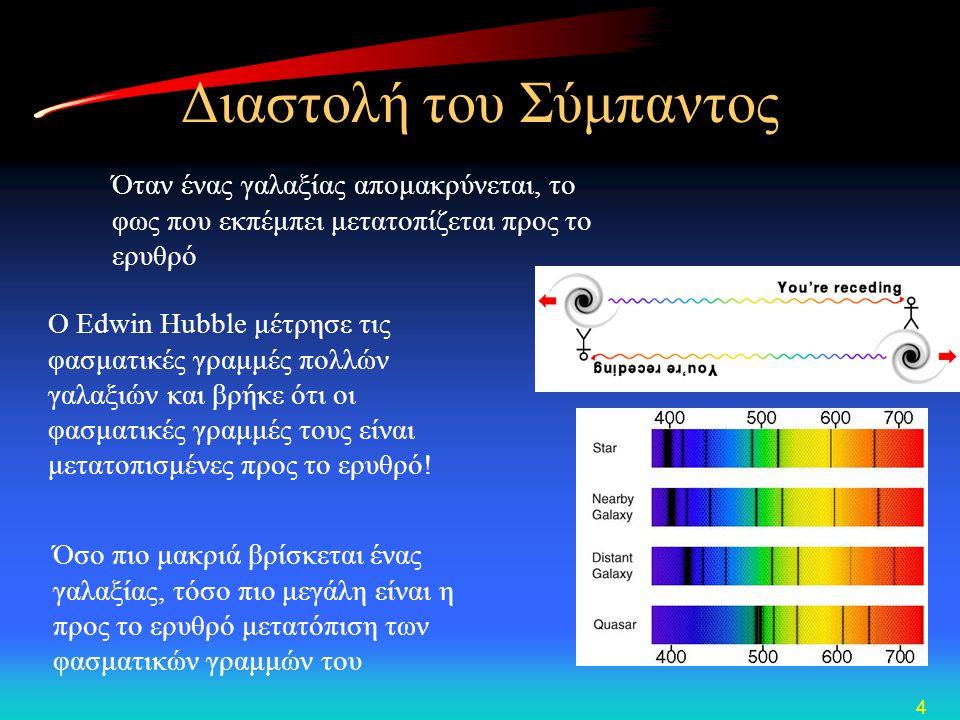 4 Διαστολή του Σύμπαντος Όταν ένας γαλαξίας απομακρύνεται, το φως που εκπέμπει μετατοπίζεται προς το ερυθρό Ο Edwin Hubble μέτρησε τις φασματικές γραμ