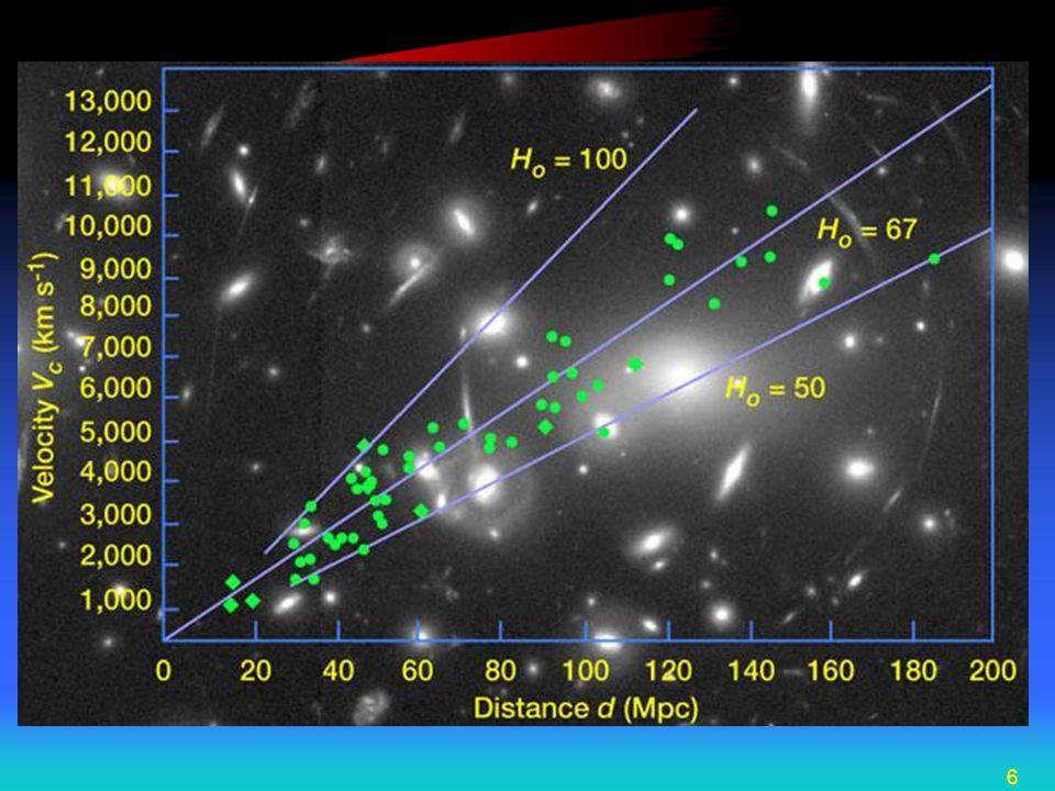 17 Οι μικρές διακυμάνσεις της θερμοκρασίας του αρχικού Σύμπαντος, εξελίχθησαν σε διακυμάνσεις ύλης και έτσι δημιουργήθηκαν τα πρώτα σμήνη γαλαξιών Δημιουργία των Γαλαξιών