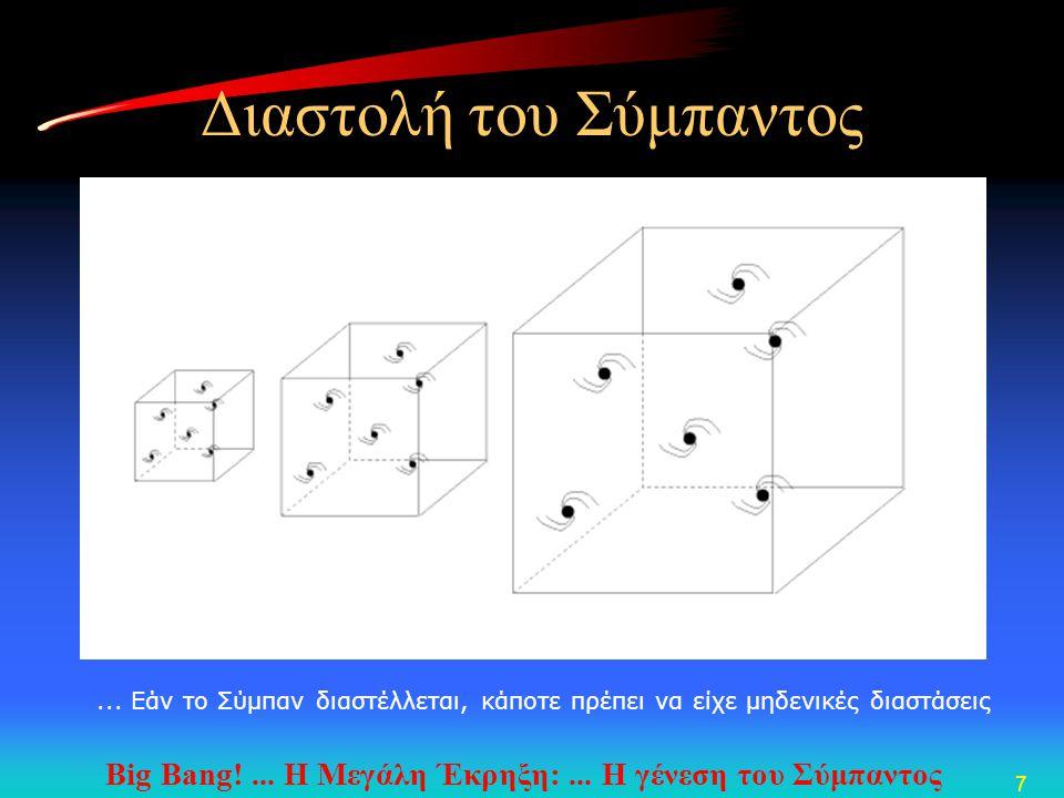 18 Χαρτογράφηση στα 2.2 μm