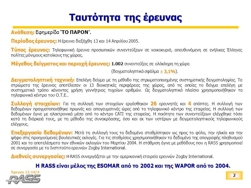 2 Έρευνα 13-14/4 Ταυτότητα της έρευνας Ανάθεση: Ανάθεση: Εφημερίδα 'ΤΟ ΠΑΡΟΝ'.