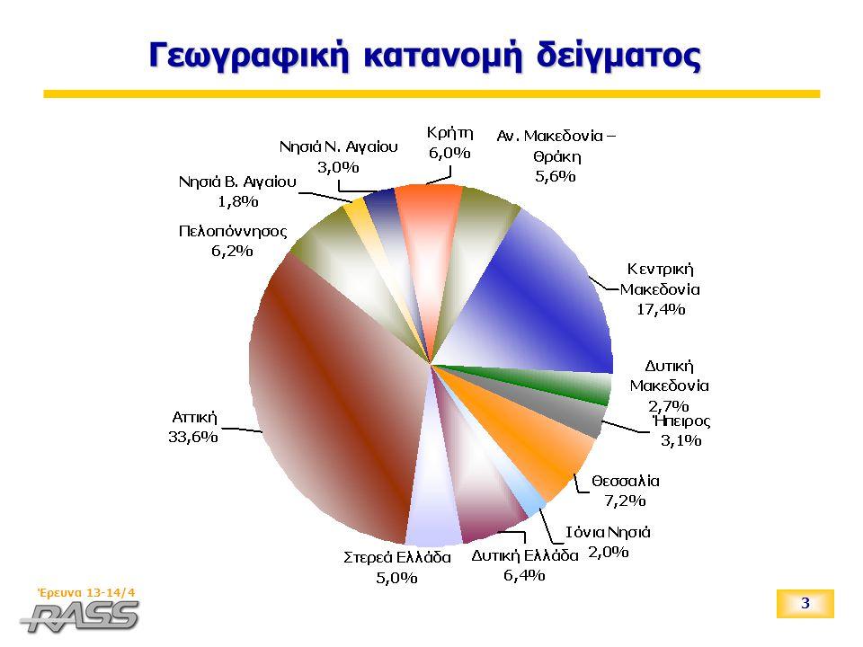 4 Έρευνα 13-14/4 Δημογραφικά χαρακτηριστικά δείγματος Αστικότητα ΗλικίαΦύλο Επίπεδο σπουδώνΘέση στην Απασχόληση