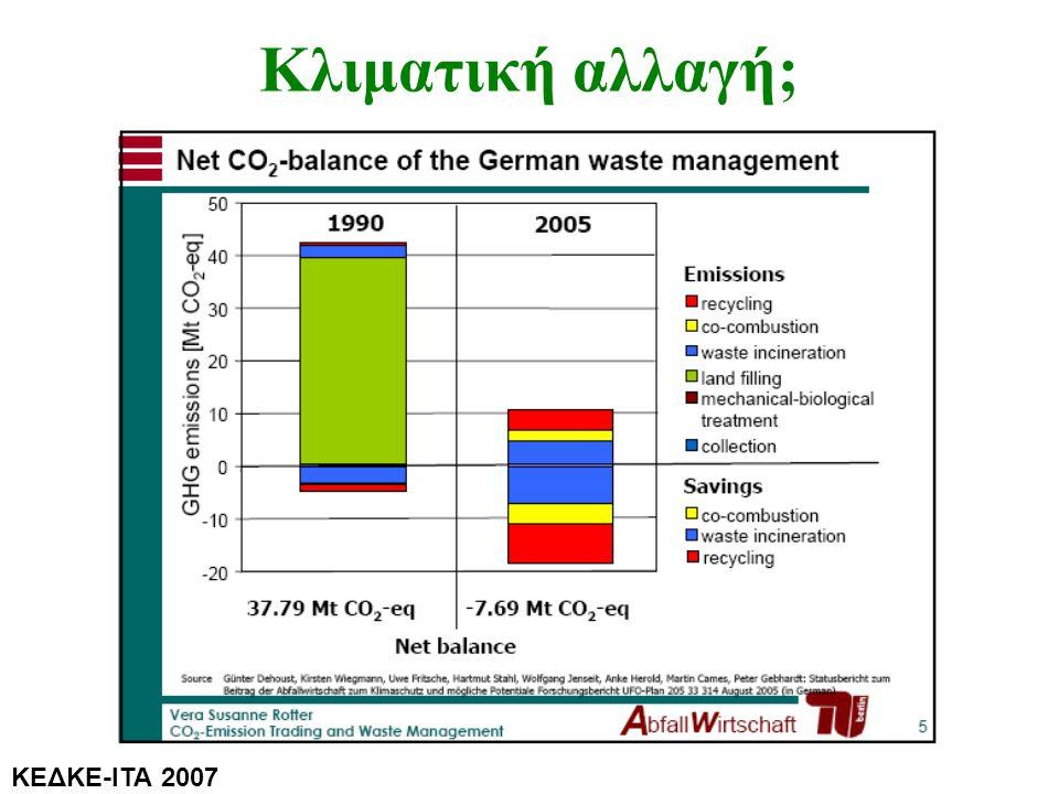 Κλιματική αλλαγή; ΚΕΔΚΕ-ΙΤΑ 2007
