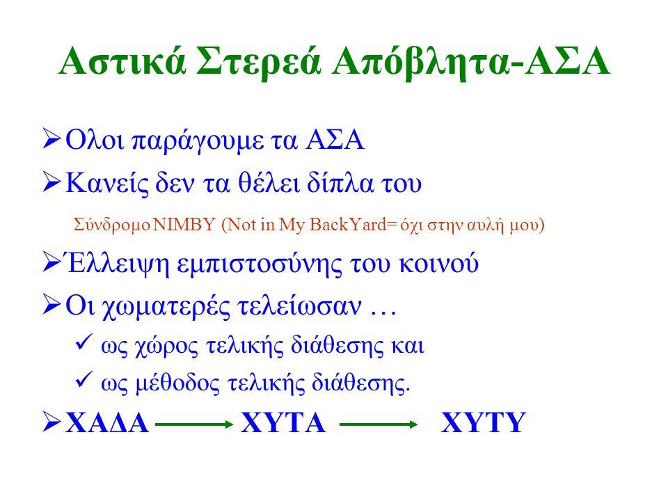 Μονάδες τελικής διάθεσης στην Ε.Ε.Μονάδεςεκ.τον/ετος Τοννοι/μον.,έτος ΘΕΡΜ.
